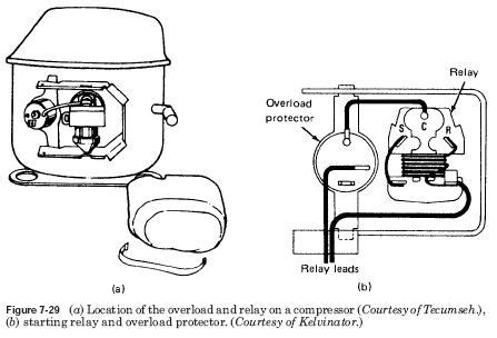 fridge compressor wiring diagram wiring diagram and
