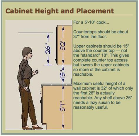 upper kitchen cabinet height are your uppers lower than 18