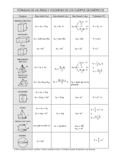 figuras geometricas formulas de volumen formulario cuerpos geom 233 tricos