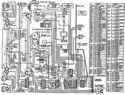 monaco wiring diagrams monaco free engine image for user manual
