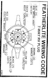 featherlite wiring diagrams wiring diagram with description