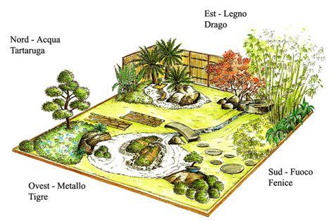 giardini feng shui feng shui e giardinaggio la guida al giardinaggio