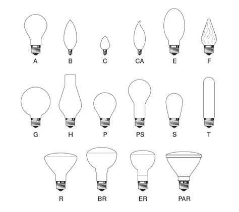 type c light bulb file incandescent bulb shapes svg