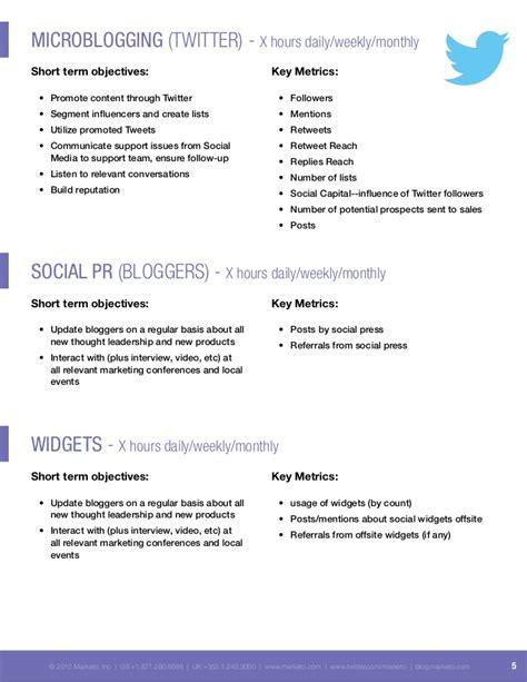 social network business plan template sle social media tactical plan