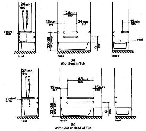 bathroom handicap bathroom dimensions  easy guide