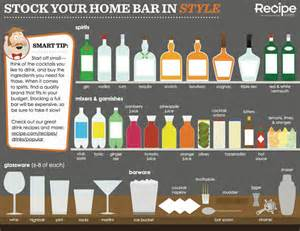 Bar Essentials Home Bar Essentials How To Stock A Bar Gentleman S Gazette