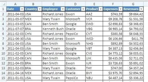 Pivot Table Sle Data Xls Brokeasshome Com Data Table Template Excel
