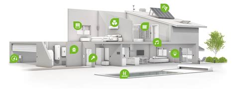 the smart home with the home builder in mind get started