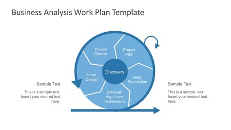 business analysis plan template free business analysis work plan template