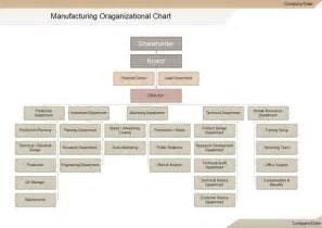 Law Firm Floor Plan manufacturing organizational chart