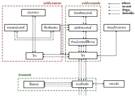 what is the purpose of a web diagram function diagram arc595 486152