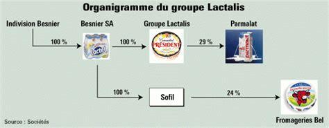 lactalis si鑒e social le groupe lactalis cultive secret familial et op 233 rations