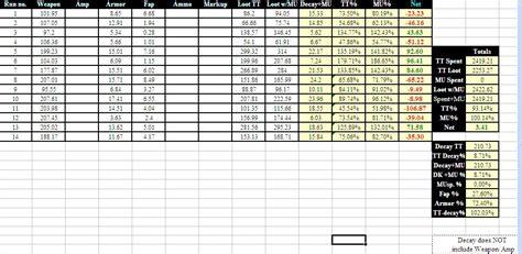 printable hunting journal excel hunting log templates