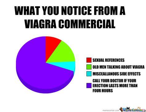 Commercial Memes - viagra commercial by thesilentbang meme center