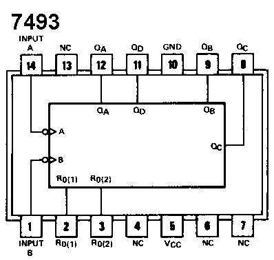 7493 ic pin diagram 7493 ic counter related keywords 7493 ic counter