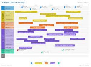 free product roadmap template product roadmap template powerpoint bestsellerbookdb
