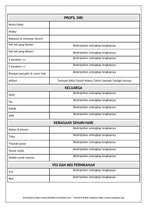 format biodata taaruf format biodatataaruf