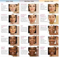 what determines hair color your best colors how to determine your skin tone and