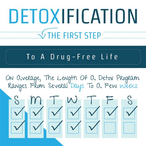 Term Medication Detox by Find Detox Centers Based On Your Needs