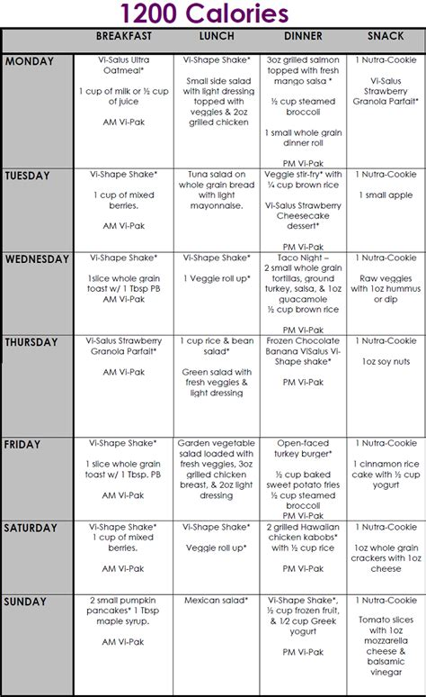 the healthy meal plan series 1 200 calories the