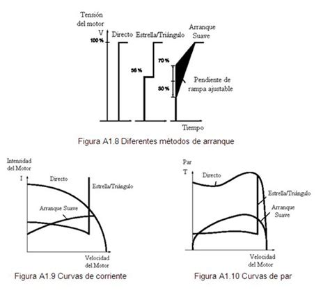 diferencia entre capacitor y arrancador diferencia entre capacitor y arrancador 28 images capacitores con diel 233 ctrico ppt