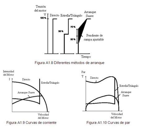 diferencia capacitor y bobina diferencia entre capacitor y arrancador 28 images capacitores con diel 233 ctrico ppt