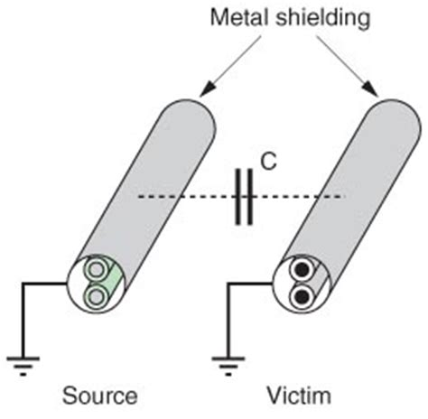 what is capacitor coupling capacitive coupling electrical installation guide