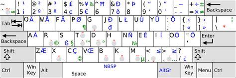 us keyboard layout altgr keyboards mechanical oc3d forums