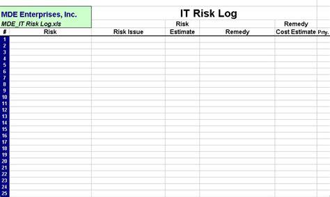 it risk log itlever