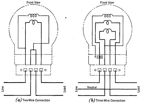 kilowatt hour meter wiring diagram single phase kwh meter wiring diagram 37 wiring diagram