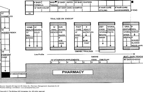 Pharmacy Store Floor Plan by Ideal Hospital Pharmacy Floor Plan Onvacations Wallpaper