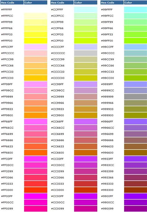 inductor code 220 resistor colour code pink 28 images about resistor