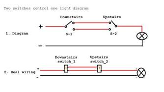 wiring diagram also s plan on wiring wiring diagram and circuit schematic