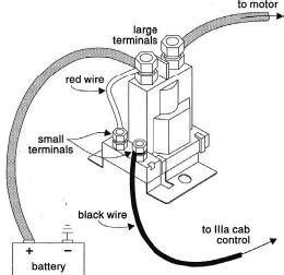 western plow isolation module wiring diagram western