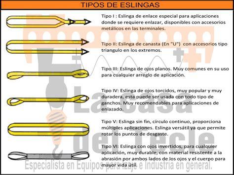 revision de cadenas y eslingas cables de acero con alma de acero y ca 241 amo cadenas