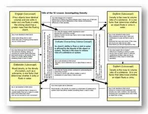inquiry based learning lesson plan template wilkes log 187 archive 187 week 6 my thoughts this week