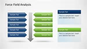 lewin s field analysis template simple field analysis powerpoint template slidemodel