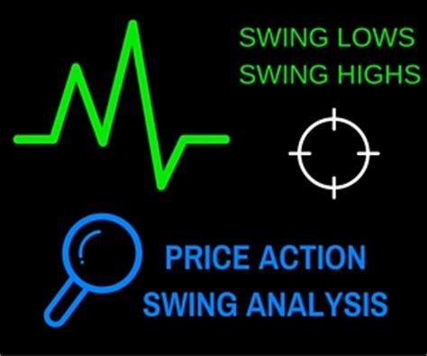 online swing analysis analyzing market structure with price action swing