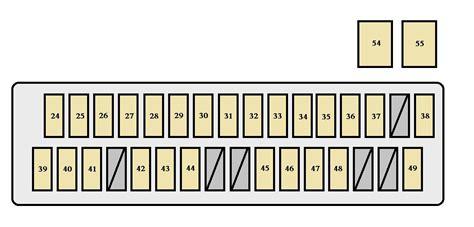 Panel Instrument Alphard 2005 Ke Atas inspiring toyota previa 2004 fuse box photos best image wire binvm us