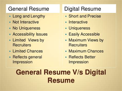 Digital Resume by What Is Digital Resume