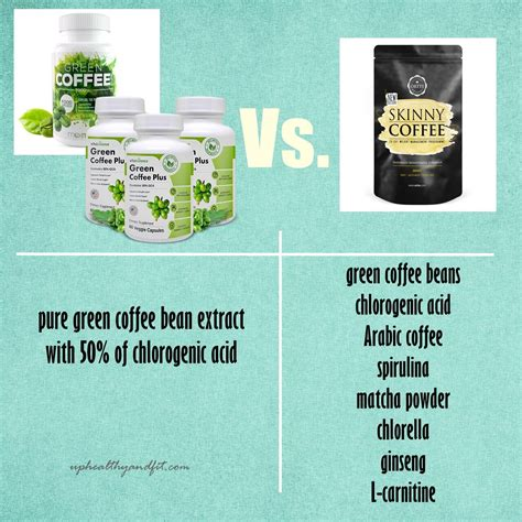 best green coffee best green coffee extract supplements up healthy and fit