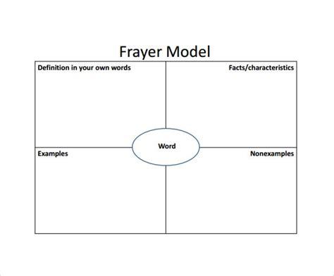 frayer model template peerpex