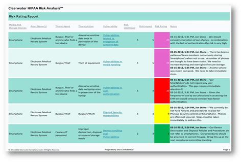 meaningful use security risk analysis template 13 meaningful use security risk analysis template risk