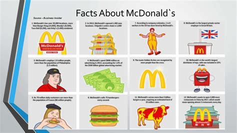 layout strategy for mcdonalds marketing strategy of mcdonald s in india