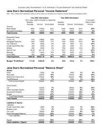 personal income statement and balance sheet template best photos of balance sheet income statement template