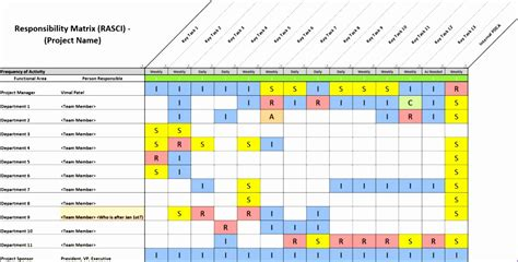 chart layout excel definition 6 raci chart template excel exceltemplates exceltemplates