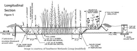 wetland section purdue residential onsite wastewater disposal