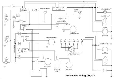 wiring diagram cad software wiring diagram and schematics