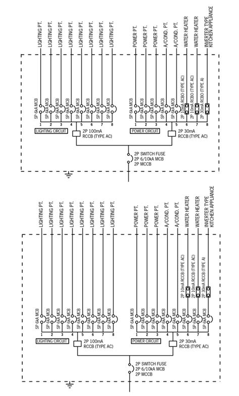 General Single Line Circuit Diagram For Single Phase
