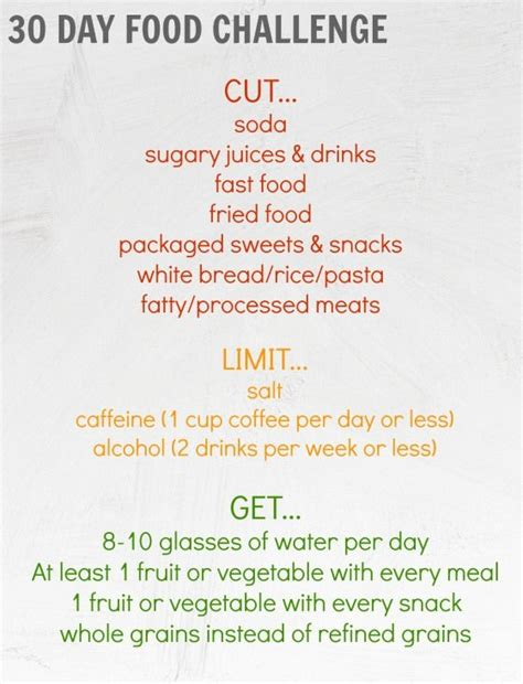 Kickstart Your Weight Loss With A Detox by 30 Day Food Challenge Great To Kickstart Any Weight Loss